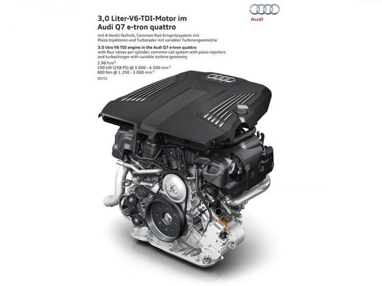 Motor e-tron quattro; Source: netcarshow.com